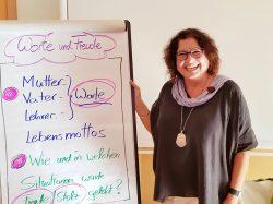 Genogrammseminar mit tsc-Dozentin Irmgard Schaffenberger
