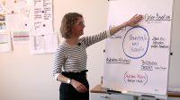 tsc aktuell: Wie laufen Studienbewerbungen in der Coronakrise? (13.05.2020)